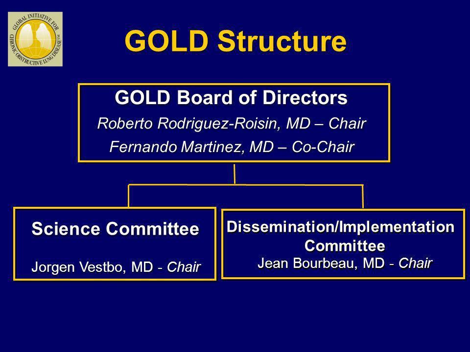 GOLD Structure GOLD Board of Directors Roberto Rodriguez-Roisin, MD – Chair Fernando Martinez, MD – Co-Chair GOLD Board of Directors Roberto Rodriguez