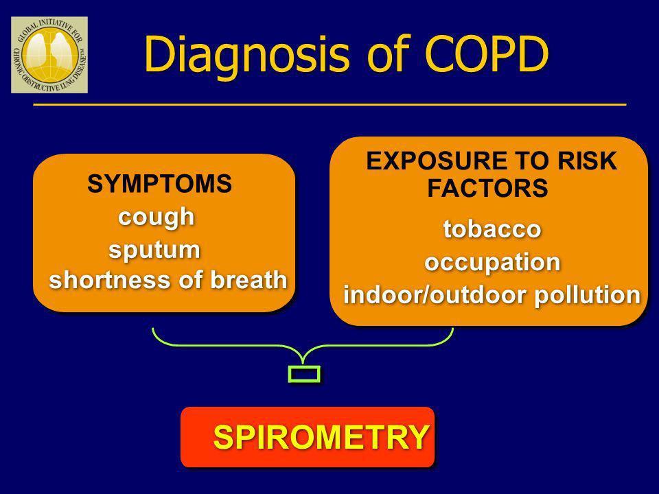 SYMPTOMS cough sputum shortness of breath EXPOSURE TO RISK FACTORS tobacco occupation indoor/outdoor pollution SPIROMETRY Diagnosis of COPD è è è è è