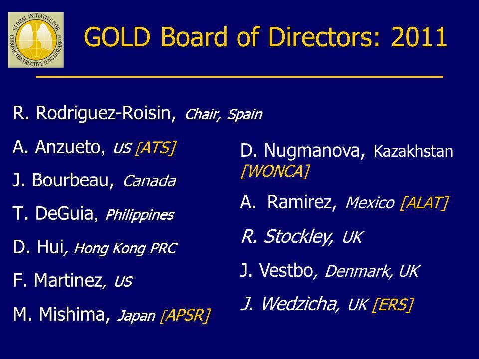 GOLD Board of Directors: 2011 R. Rodriguez-Roisin, Chair, Spain A. Anzueto, US [ ATS] J. Bourbeau, Canada T. DeGuia, Philippines D. Hui, Hong Kong PRC