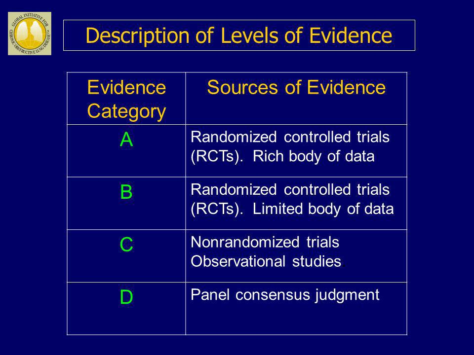 Evidence Category Sources of Evidence A Randomized controlled trials (RCTs). Rich body of data B Randomized controlled trials (RCTs). Limited body of
