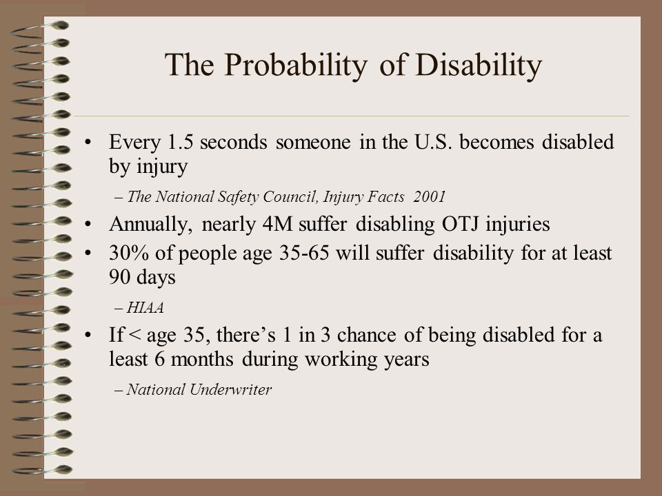 The Probability of Disability Every 1.5 seconds someone in the U.S.