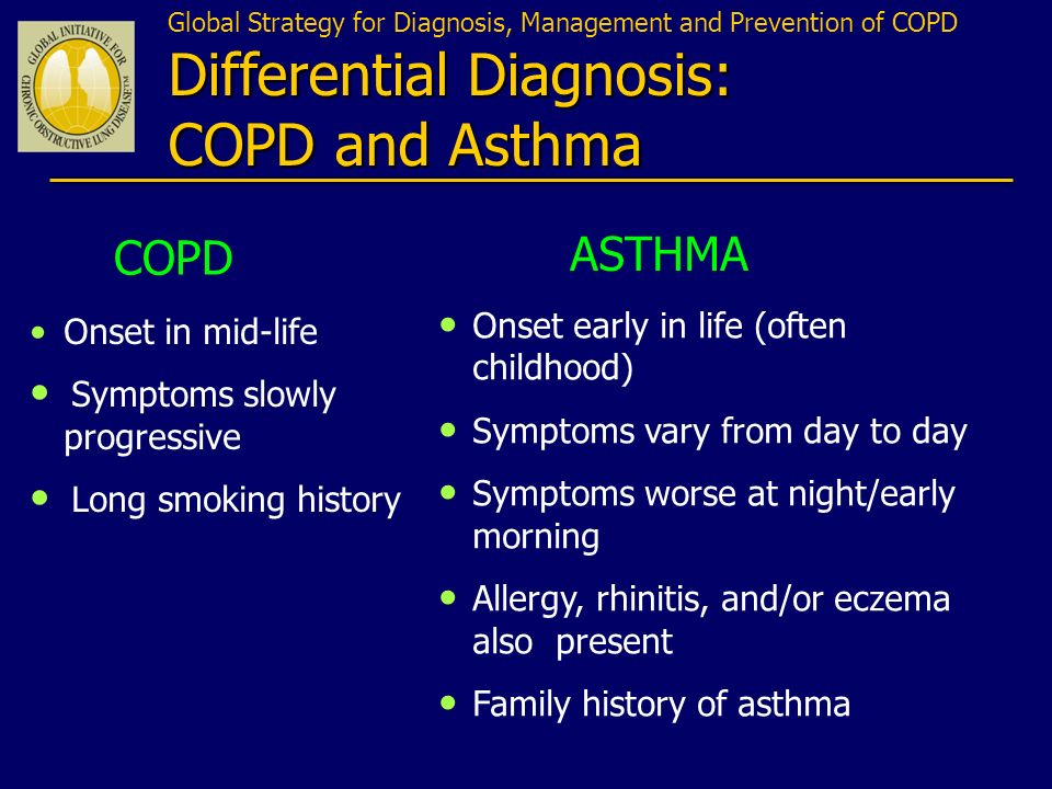 Differential Diagnosis: Global Strategy for Diagnosis, Management and Prevention of COPD Differential Diagnosis: COPD and Asthma COPD Onset in mid-lif