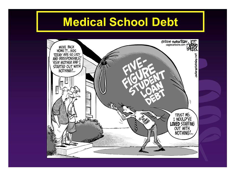 Medical School Debt