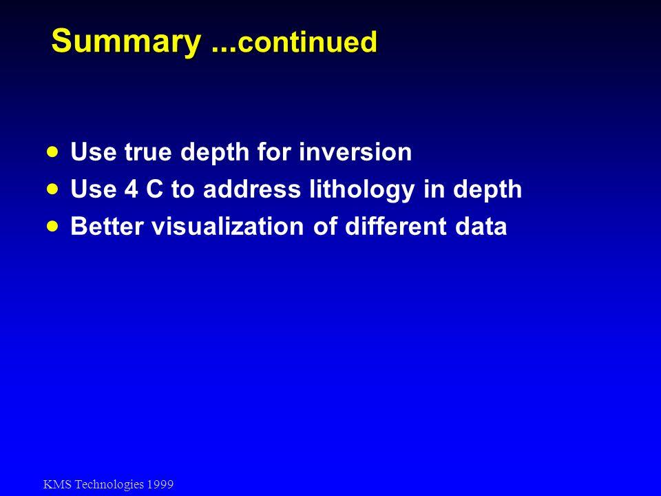 KMS Technologies 1999 Summary...