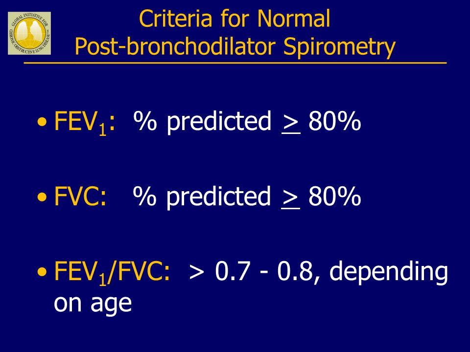 Criteria for Normal Post-bronchodilator Spirometry FEV 1 : % predicted > 80% FVC: % predicted > 80% FEV 1 /FVC: > 0.7 - 0.8, depending on age