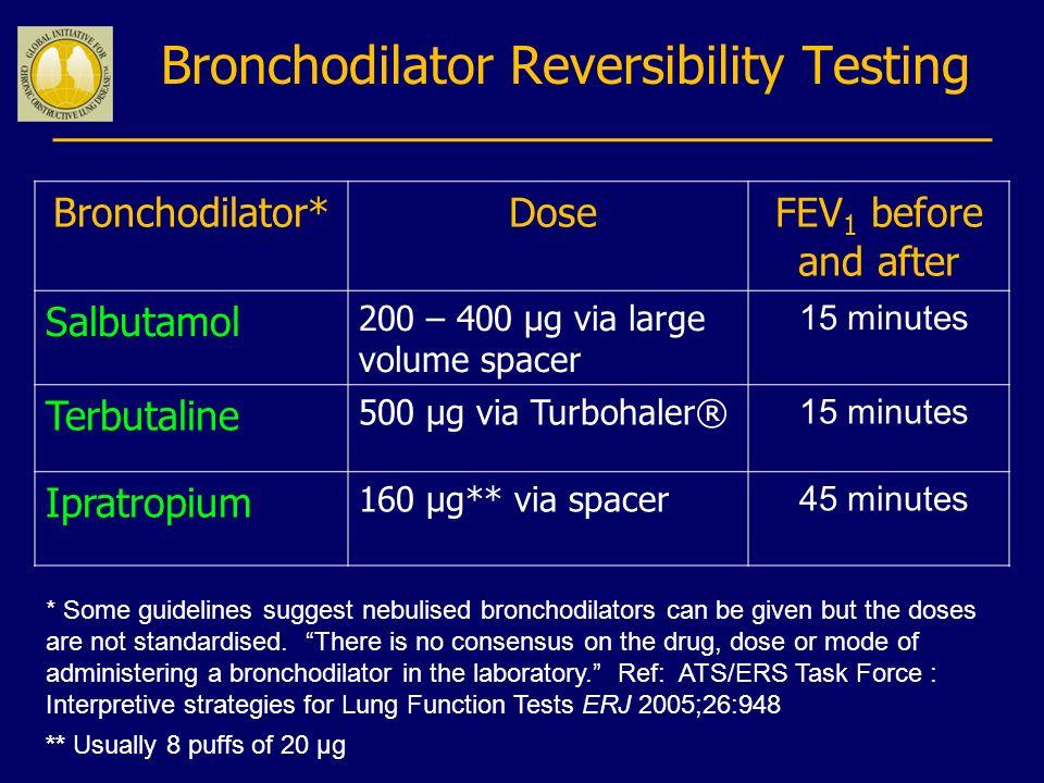 Bronchodilator Reversibility Testing Bronchodilator* DoseFEV 1 before and after Salbutamol 200 – 400 µg via large volume spacer 15 minutes Terbutaline