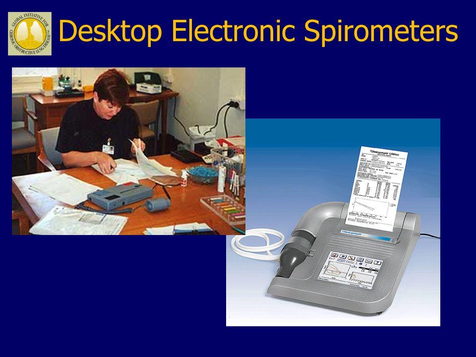 Desktop Electronic Spirometers