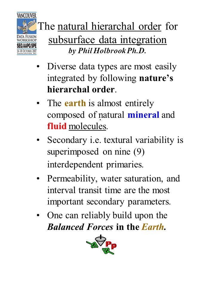 . The natural hierarchal order for subsurface data integration by Phil Holbrook Ph.D. Diverse data types are most easily integrated by following natur