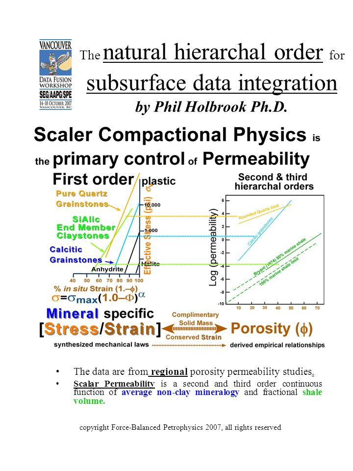 The natural hierarchal order for subsurface data integration by Phil Holbrook Ph.D. The data are from regional porosity permeability studies. Scalar P