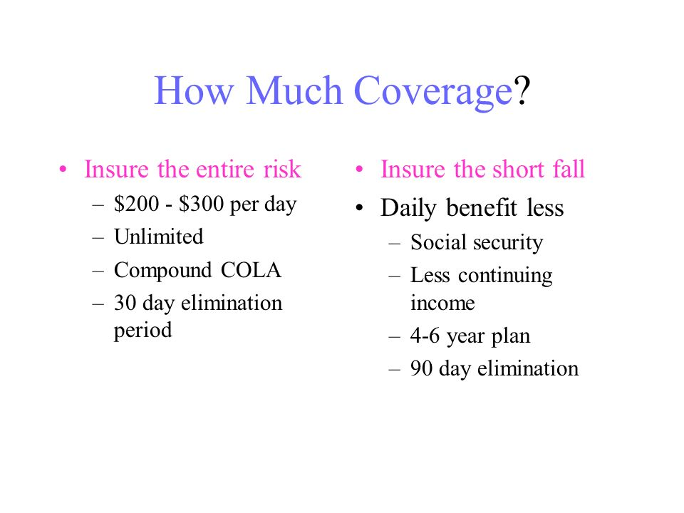 How Much Coverage.