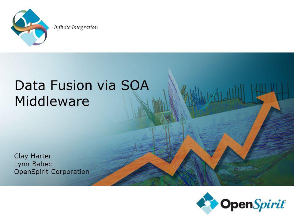 Infinite Integration Clay Harter Lynn Babec OpenSpirit Corporation Data Fusion via SOA Middleware