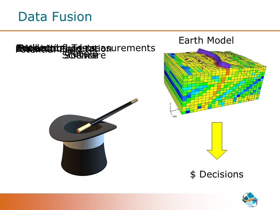 Data Fusion Seismic Potential Field Well Rock and fluid measurementsProduction Tests Initial Interpretation People Science Software $ Decisions Earth Model