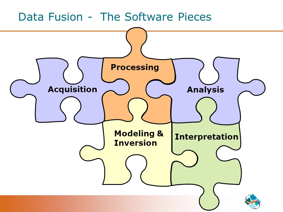 Data Fusion - The Software Pieces Acquisition Processing & Modeling & Inversion Interpretation Analysis