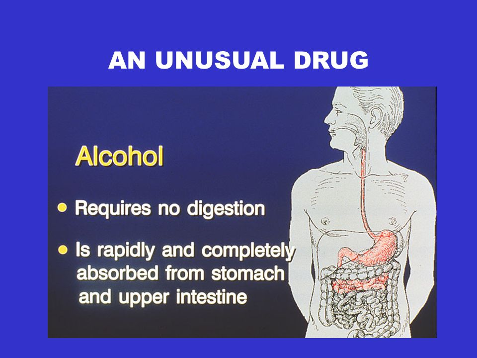 AN UNUSUAL DRUG Requires no digestion Is rapidly and completely absorbed from stomach and upper intestine
