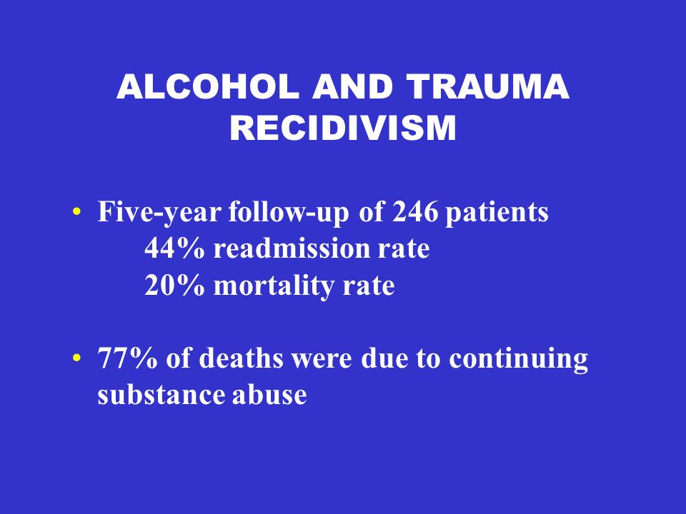 ALCOHOL AND TRAUMA RECIDIVISM Five-year follow-up of 246 patients 44% readmission rate 20% mortality rate 77% of deaths were due to continuing substan