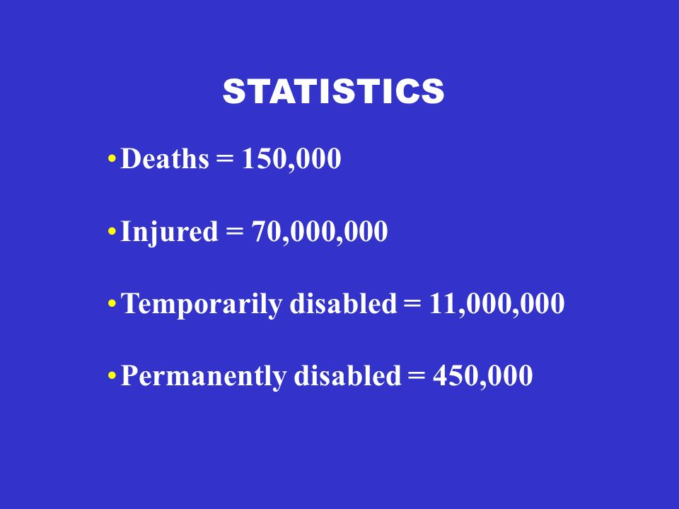 STATISTICS Deaths = 150,000 Injured = 70,000,000 Temporarily disabled = 11,000,000 Permanently disabled = 450,000