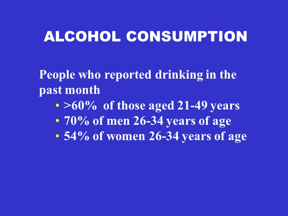 ALCOHOL CONSUMPTION People who reported drinking in the past month >60% of those aged 21-49 years 70% of men 26-34 years of age 54% of women 26-34 yea