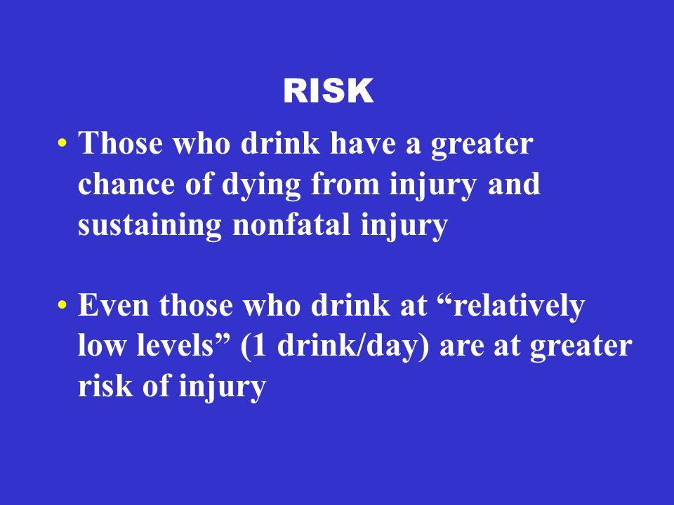 HOW THE LIVER METABOLIZES ALCOHOL