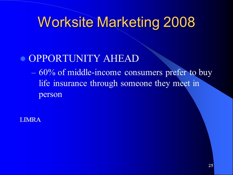 25 Worksite Marketing 2008 OPPORTUNITY AHEAD – 60% of middle-income consumers prefer to buy life insurance through someone they meet in person LIMRA