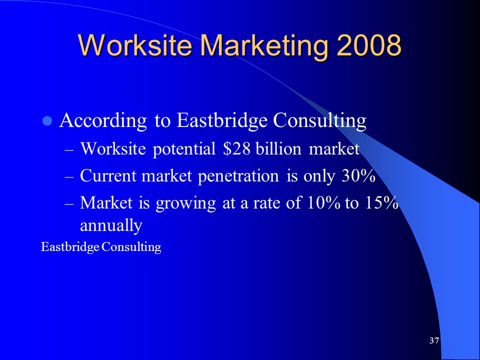 37 Worksite Marketing 2008 According to Eastbridge Consulting – Worksite potential $28 billion market – Current market penetration is only 30% – Market is growing at a rate of 10% to 15% annually Eastbridge Consulting