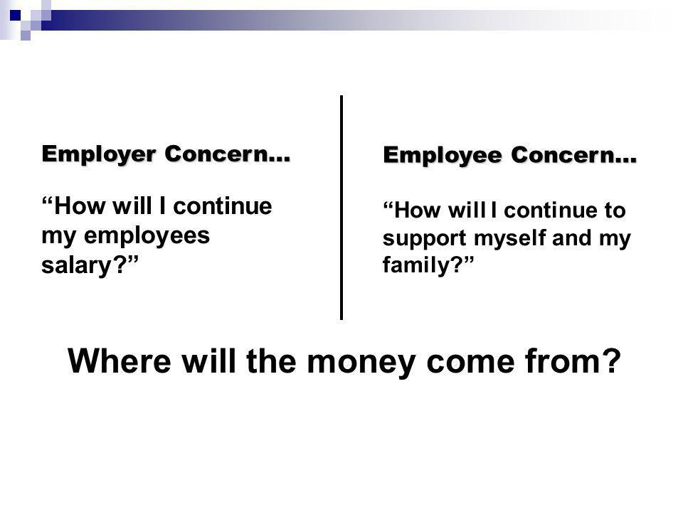 Employer Concern… Where will the money come from? Employee Concern… How will I continue my employees salary? How will I continue to support myself and