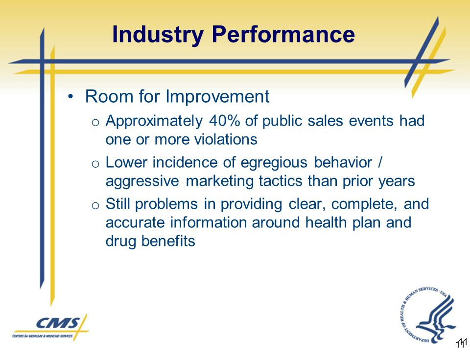 11 Industry Performance Room for Improvement o Approximately 40% of public sales events had one or more violations o Lower incidence of egregious behavior / aggressive marketing tactics than prior years o Still problems in providing clear, complete, and accurate information around health plan and drug benefits 11