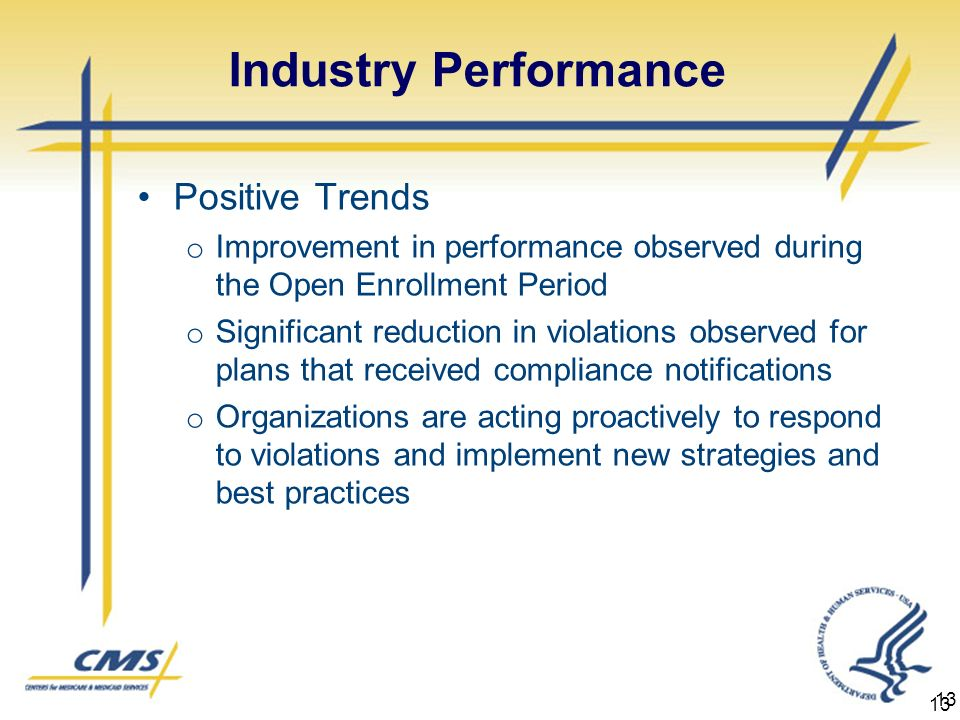 13 Industry Performance Positive Trends o Improvement in performance observed during the Open Enrollment Period o Significant reduction in violations observed for plans that received compliance notifications o Organizations are acting proactively to respond to violations and implement new strategies and best practices 13