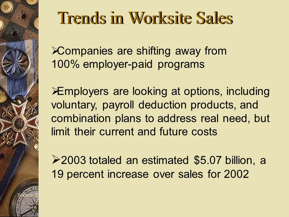 Companies are shifting away from 100% employer-paid programs Employers are looking at options, including voluntary, payroll deduction products, and combination plans to address real need, but limit their current and future costs 2003 totaled an estimated $5.07 billion, a 19 percent increase over sales for 2002 Source: Eastbridge Consulting Groups U.S.