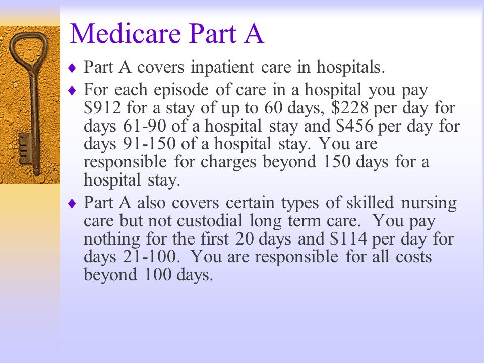 Medicare Part A Part A covers inpatient care in hospitals. For each episode of care in a hospital you pay $912 for a stay of up to 60 days, $228 per d