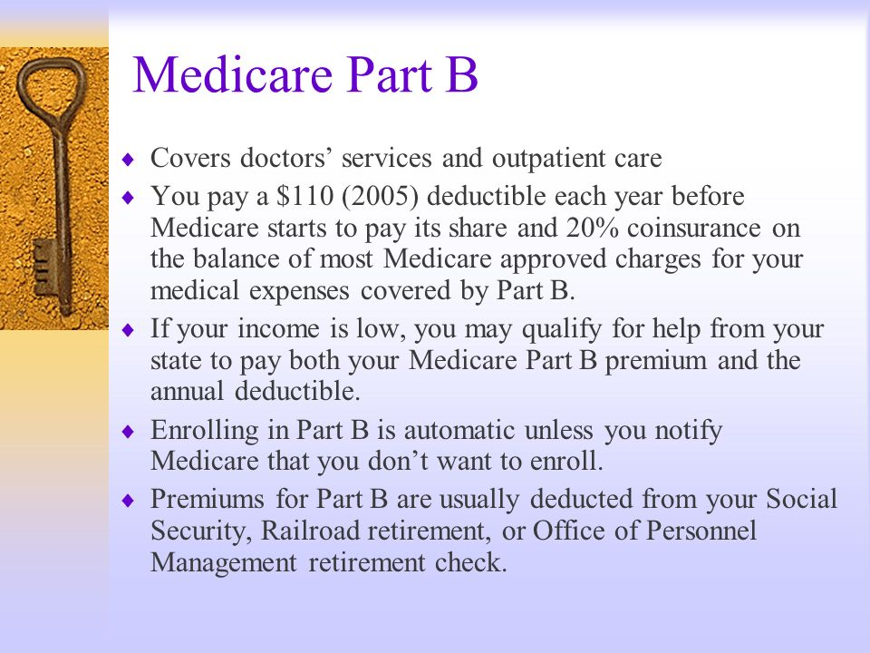 Medicare Part B Covers doctors services and outpatient care You pay a $110 (2005) deductible each year before Medicare starts to pay its share and 20%