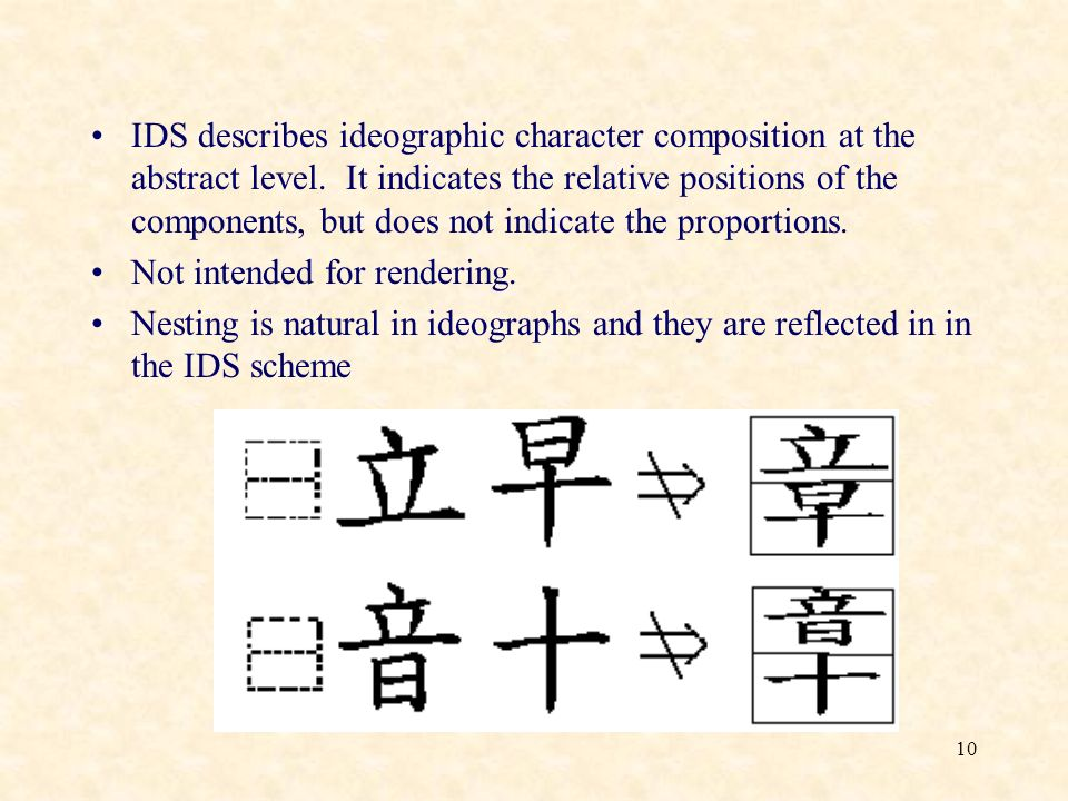 10 IDS describes ideographic character composition at the abstract level.
