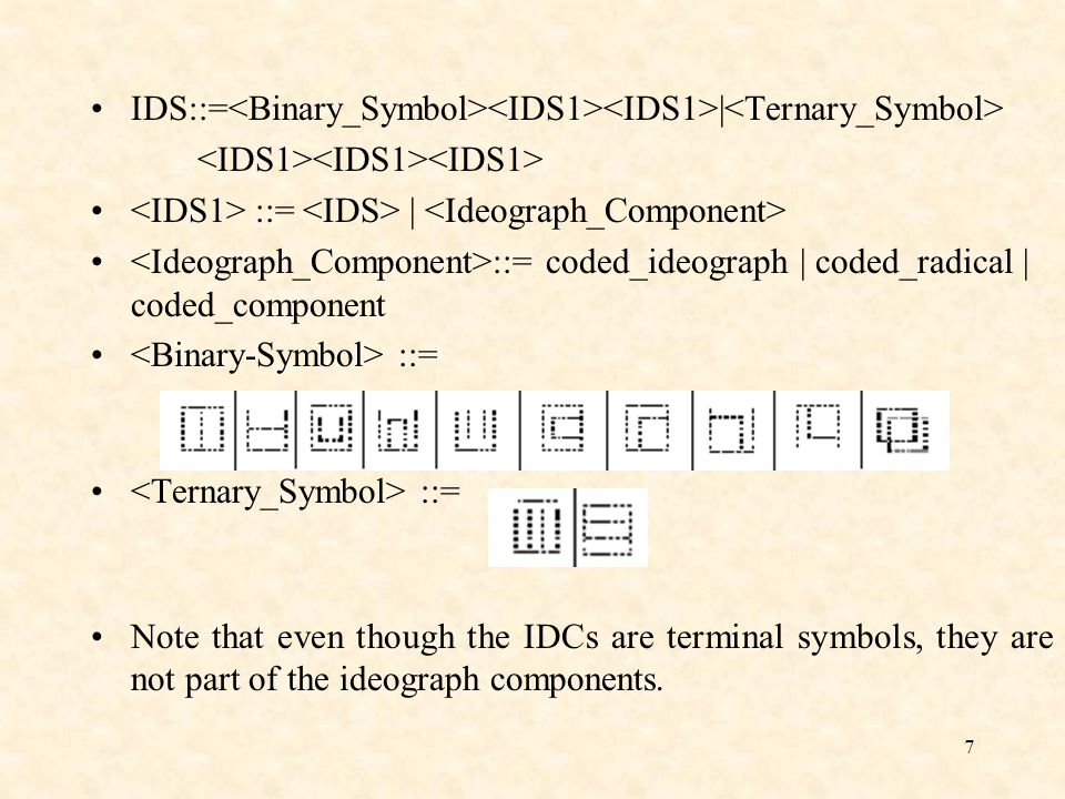7 IDS::= | ::= | ::= coded_ideograph | coded_radical | coded_component ::= Note that even though the IDCs are terminal symbols, they are not part of t