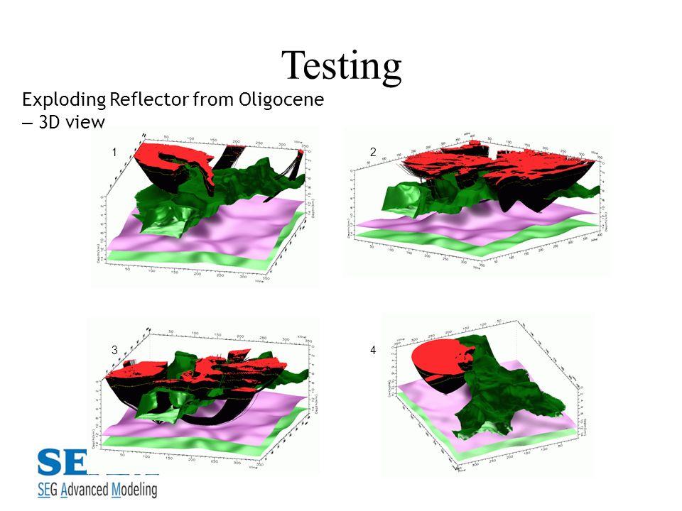 Testing Exploding Reflector from Oligocene – 3D view 12 34