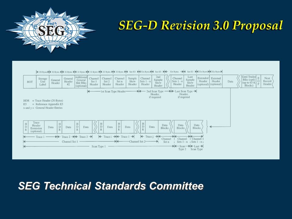 SEG Technical Standards Committee SEG-D Revision 3.0 Proposal