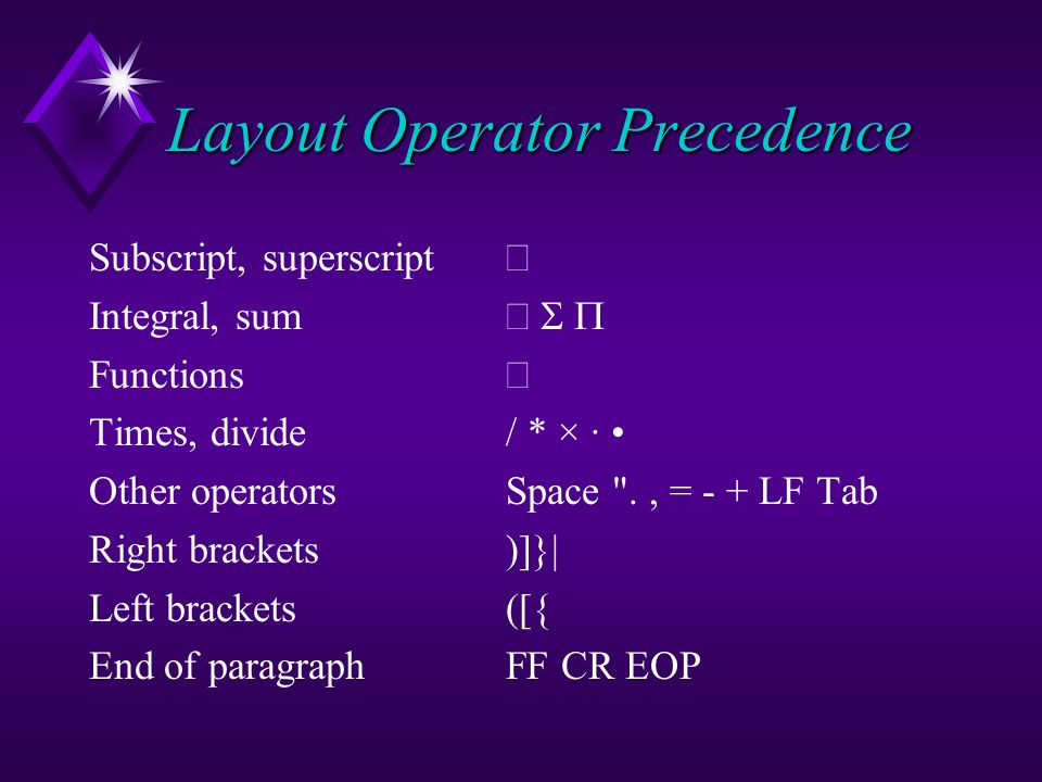 Layout Operator Precedence Subscript, superscript Integral, sum Functions Times, divide/ * × · Other operatorsSpace