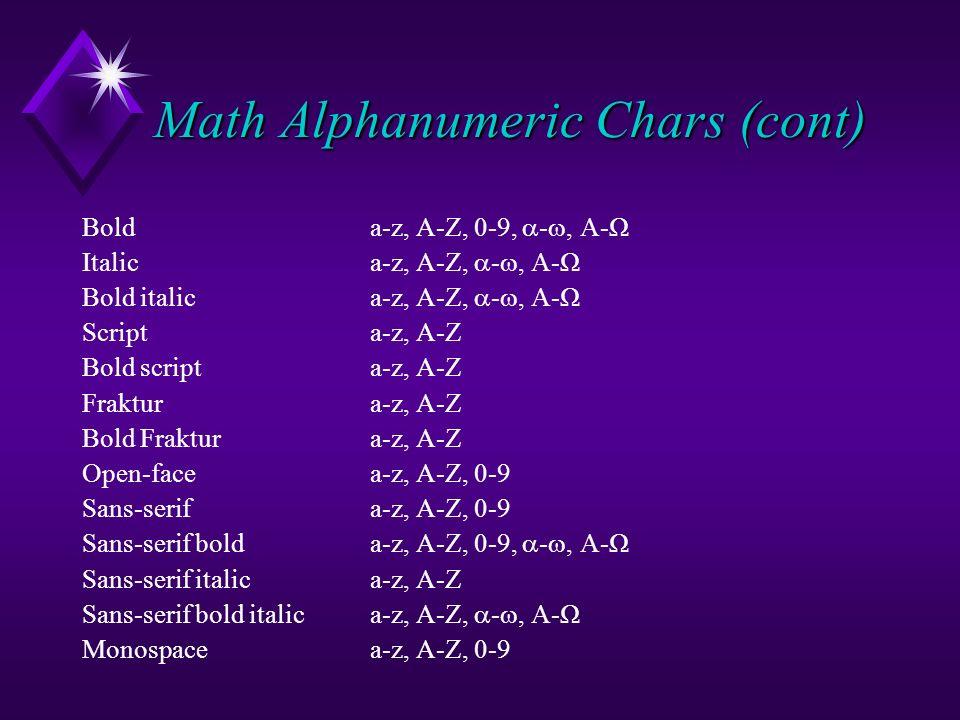 Math Alphanumeric Chars (cont) Bolda-z, A-Z, 0-9, -, -Ω Italica-z, A-Z, -, -Ω Bold italica-z, A-Z, -, -Ω Scripta-z, A-Z Bold scripta-z, A-Z Fraktura-z