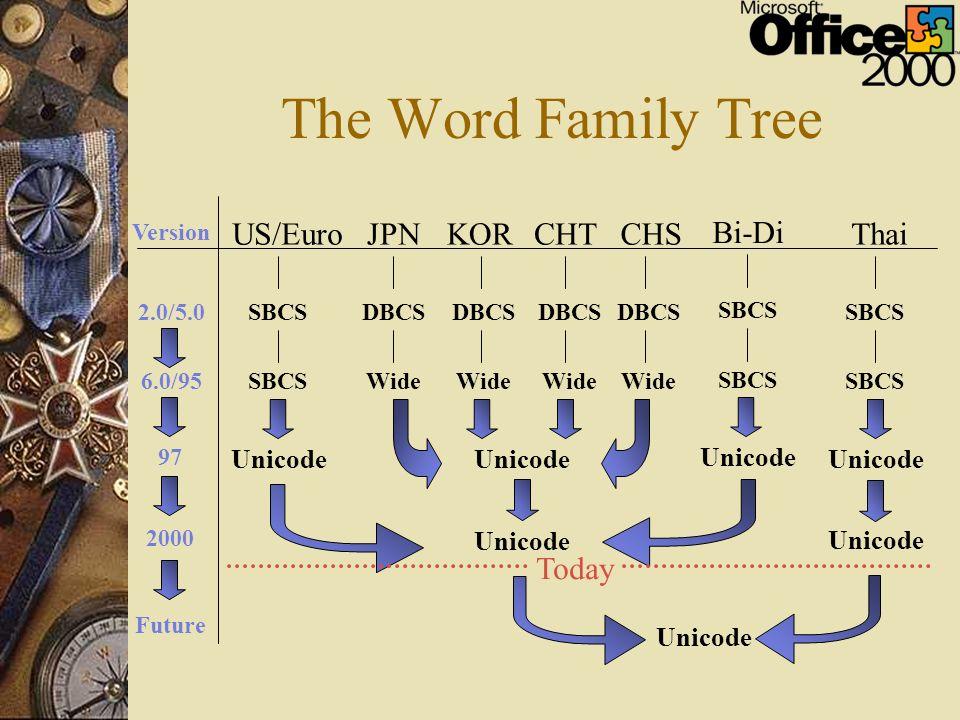 The Word Family Tree Unicode US/EuroJPNKORCHTCHS Bi-Di Thai DBCS SBCS 2.0/5.0 Version Wide SBCS 6.0/95 Unicode 97 Unicode Future Unicode 2000 Today