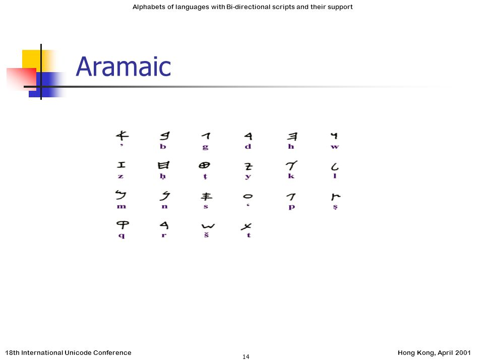 18th International Unicode ConferenceHong Kong, April 2001 Alphabets of languages with Bi-directional scripts and their support 14 Aramaic