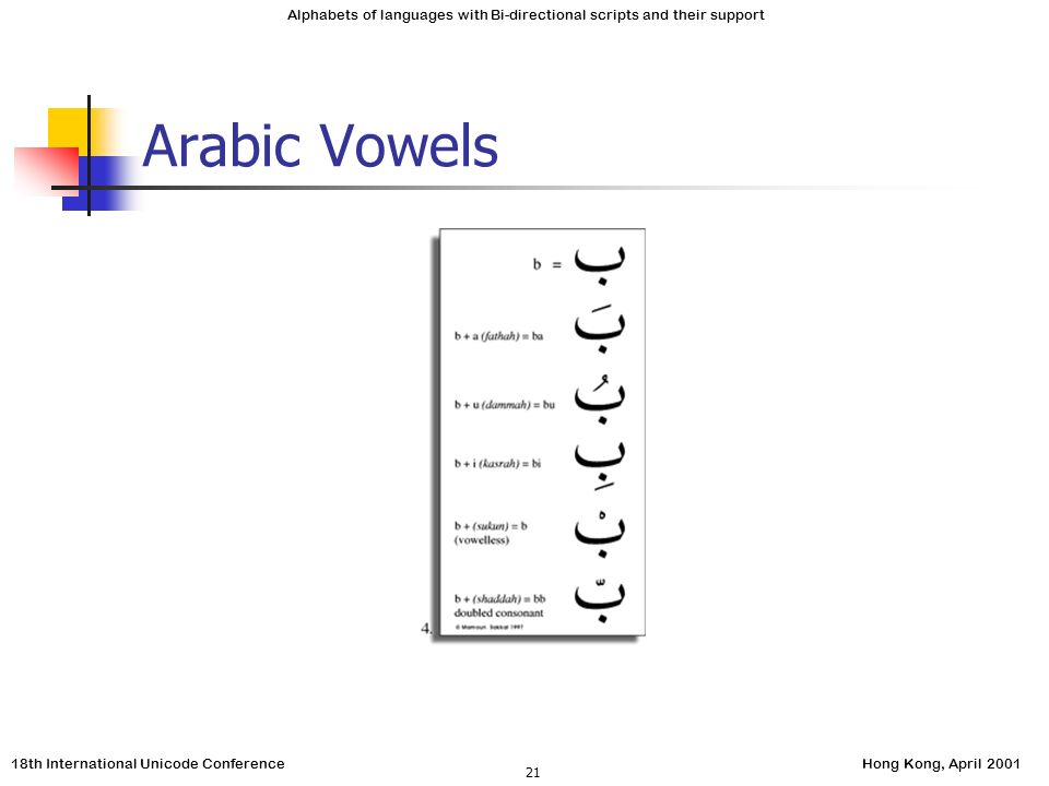 18th International Unicode ConferenceHong Kong, April 2001 Alphabets of languages with Bi-directional scripts and their support 21 Arabic Vowels