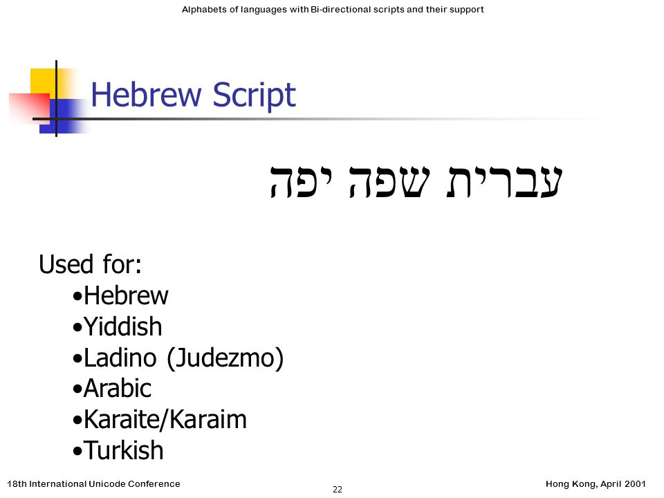 18th International Unicode ConferenceHong Kong, April 2001 Alphabets of languages with Bi-directional scripts and their support 22 Hebrew Script Used for: Hebrew Yiddish Ladino (Judezmo) Arabic Karaite/Karaim Turkish עברית שפה יפה