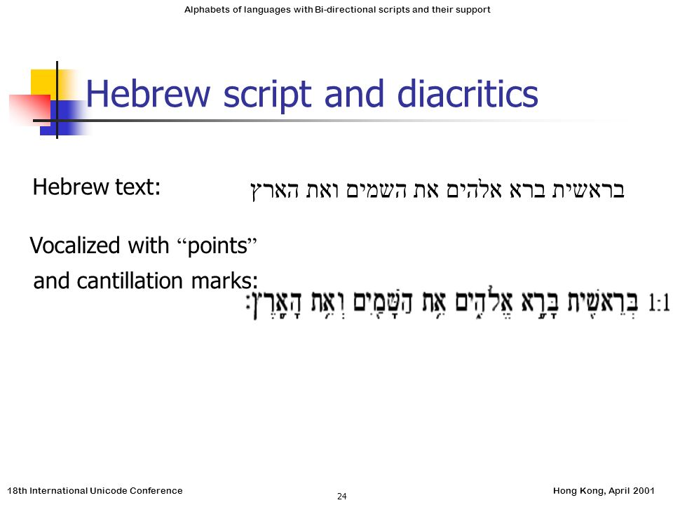 18th International Unicode ConferenceHong Kong, April 2001 Alphabets of languages with Bi-directional scripts and their support 24 Hebrew script and diacritics Hebrew text: Vocalized with points and cantillation marks: בראשית ברא אלהים את השמים ואת הארץ