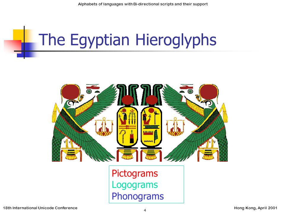 18th International Unicode ConferenceHong Kong, April 2001 Alphabets of languages with Bi-directional scripts and their support 4 The Egyptian Hieroglyphs Pictograms Logograms Phonograms