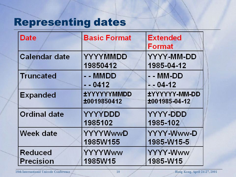 18th International Unicode Conference 10 Hong Kong, April 24-27, 2001 Representing dates