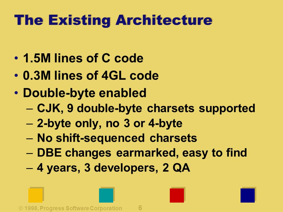 © 1998, Progress Software Corporation 6 The Existing Architecture 1.5M lines of C code 0.3M lines of 4GL code Double-byte enabled –CJK, 9 double-byte charsets supported –2-byte only, no 3 or 4-byte –No shift-sequenced charsets –DBE changes earmarked, easy to find –4 years, 3 developers, 2 QA
