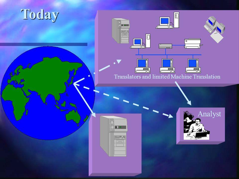 Today Translators and limited Machine Translation Analyst