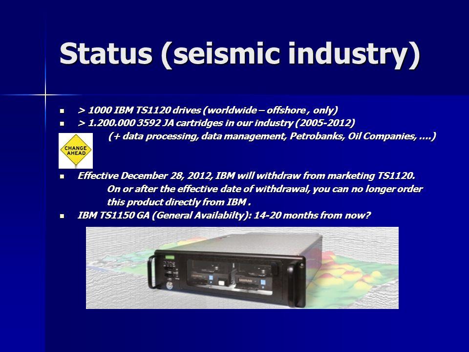 Status (seismic industry) > 1000 IBM TS1120 drives (worldwide – offshore, only) > 1000 IBM TS1120 drives (worldwide – offshore, only) > 1.200.000 3592