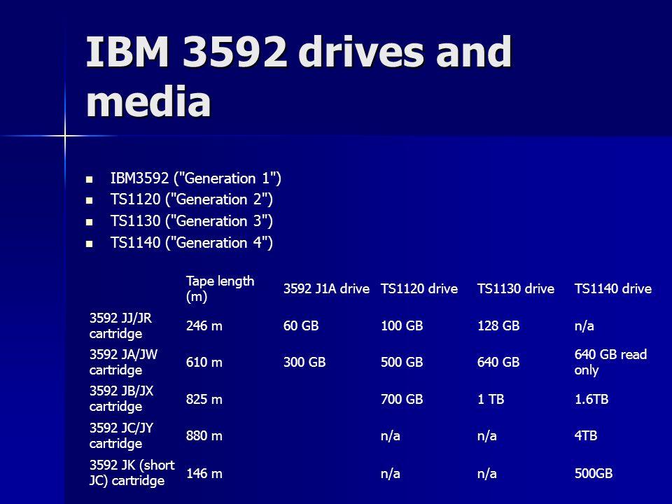 IBM 3592 drives and media IBM3592 (