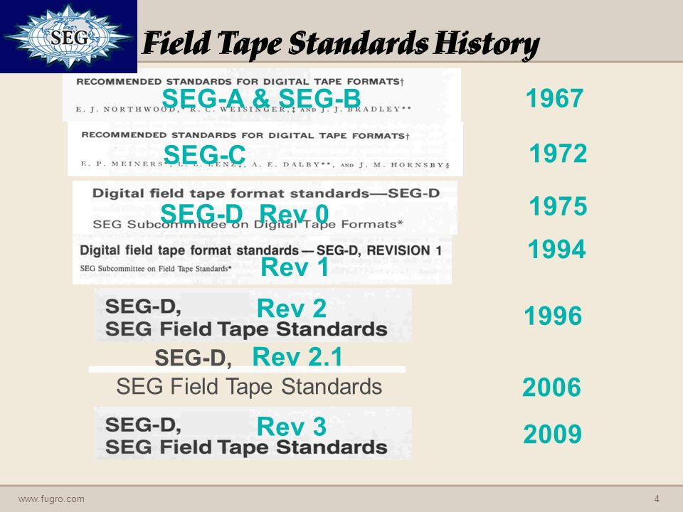 www.fugro.com4 Field Tape Standards History 1967 SEG-A & SEG-B SEG-C 1972 SEG-D Rev 0 1975 Rev 1 1994 SEG-D, Rev 2.1 SEG Field Tape Standards 2006 Rev 2 1996 Rev 3 2009