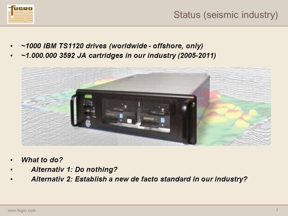 www.fugro.com18 Seismic field storage - Future Industry requirements - Enterprise tape.