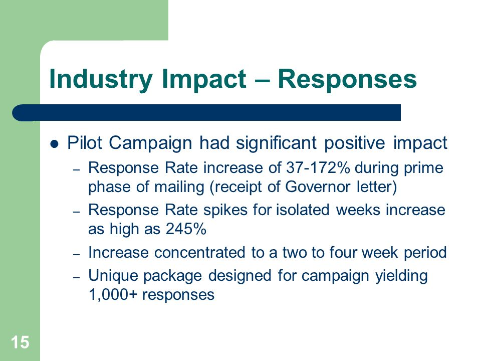 15 Industry Impact – Responses Pilot Campaign had significant positive impact – Response Rate increase of 37-172% during prime phase of mailing (receipt of Governor letter) – Response Rate spikes for isolated weeks increase as high as 245% – Increase concentrated to a two to four week period – Unique package designed for campaign yielding 1,000+ responses